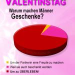 VALENTINSTAG - Warum machen Männer Geschenke?