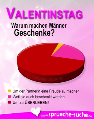 Frauen suchen männer zum valentinstag