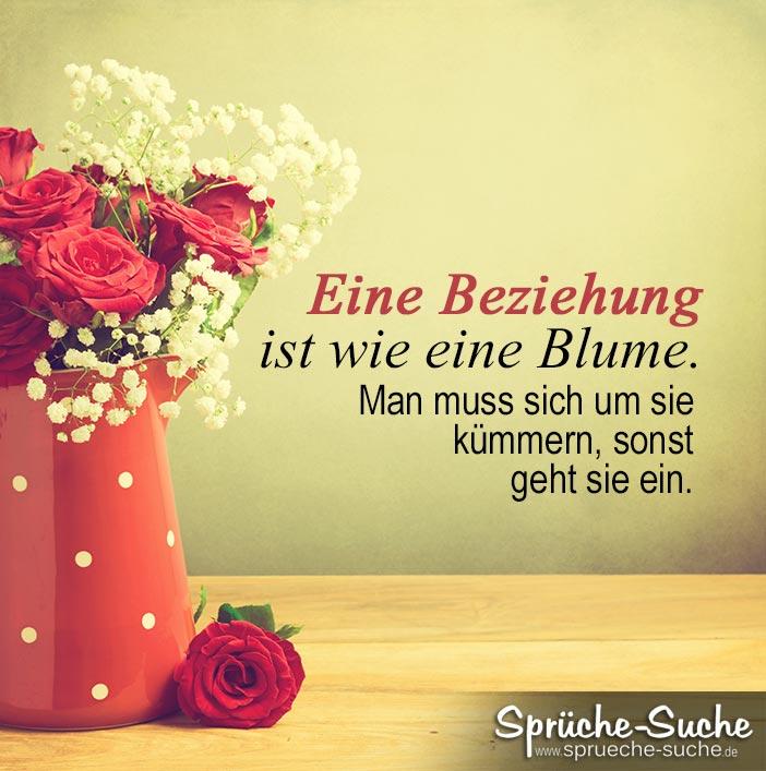 Beziehung translation English German dictionary Reverso