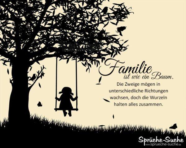Familie Ist Wie Ein Baum Schöne Sprüche über Das Leben